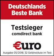 Cash Card Commerz Finanz günstigere Kreditkarte